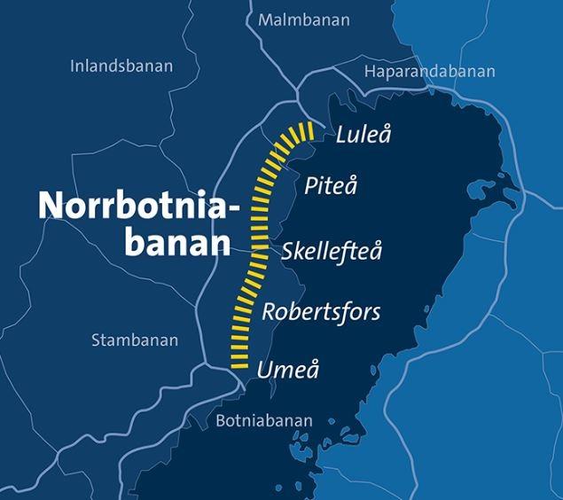 Geodesi för Norrbotniabanan